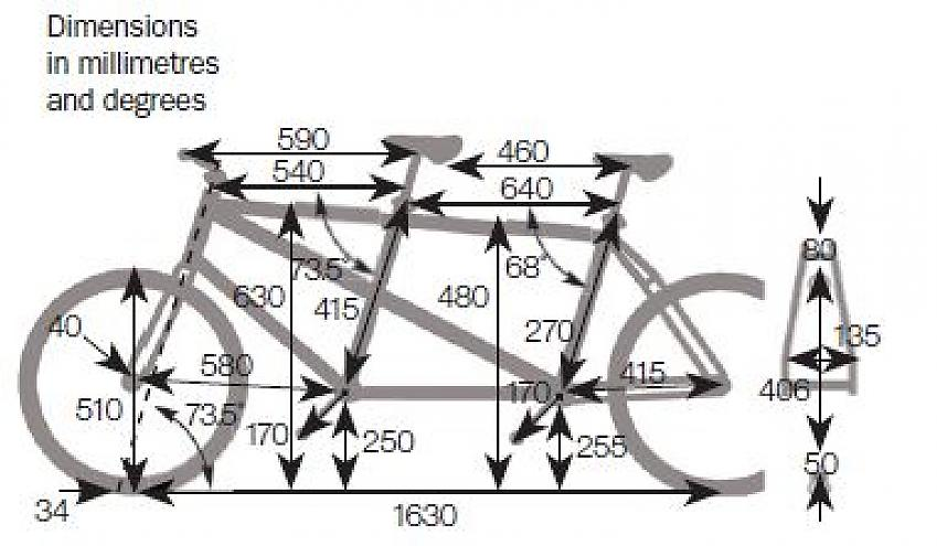 Tech spec of Circe Cycles Triplet