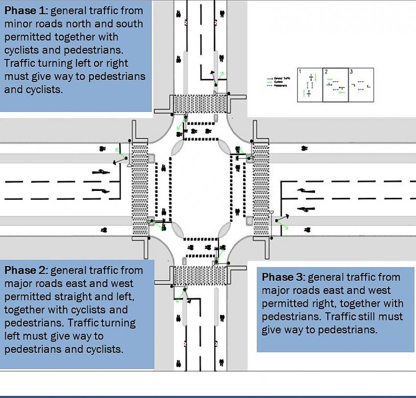 A signalled junction layout with fully segregated cycle lanes (B. Deegan)