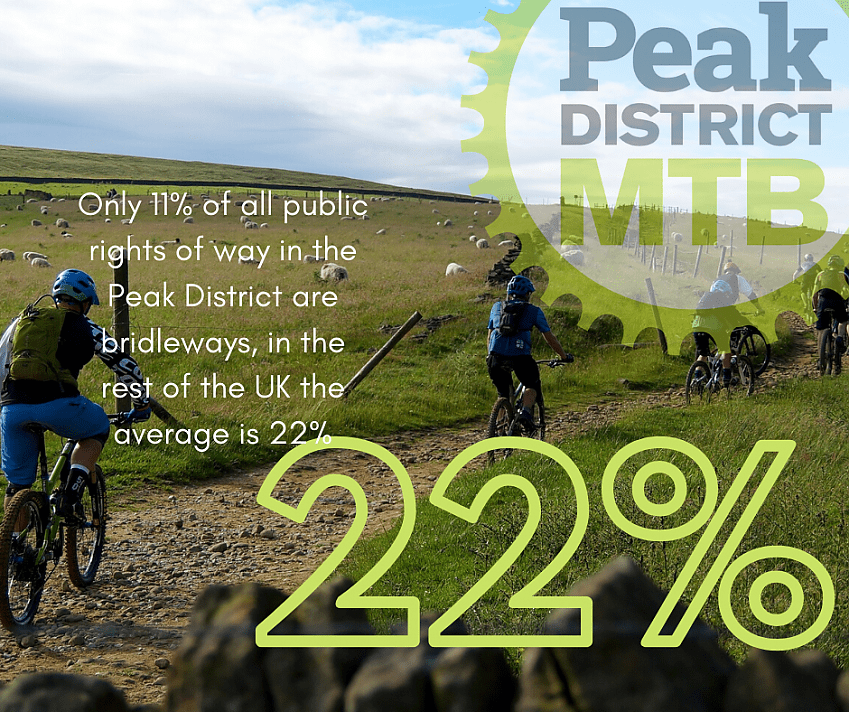 Mountain bikers in the Peak District