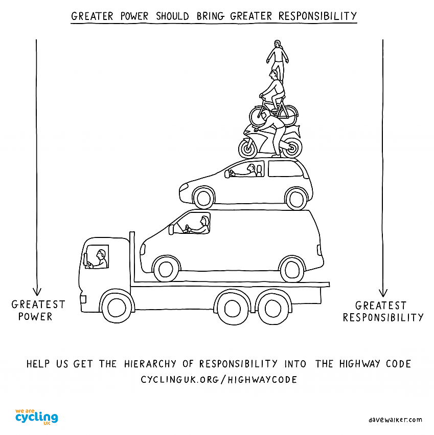 The Hierarchy would help protect the most vulnerable (Dave Walker, davewalker.com)